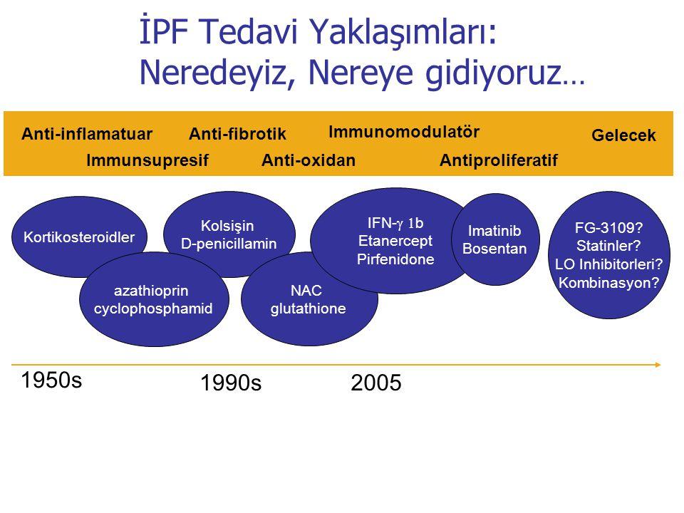 İPF Tedavi Yaklaşımları: Neredeyiz, Nereye gidiyoruz…