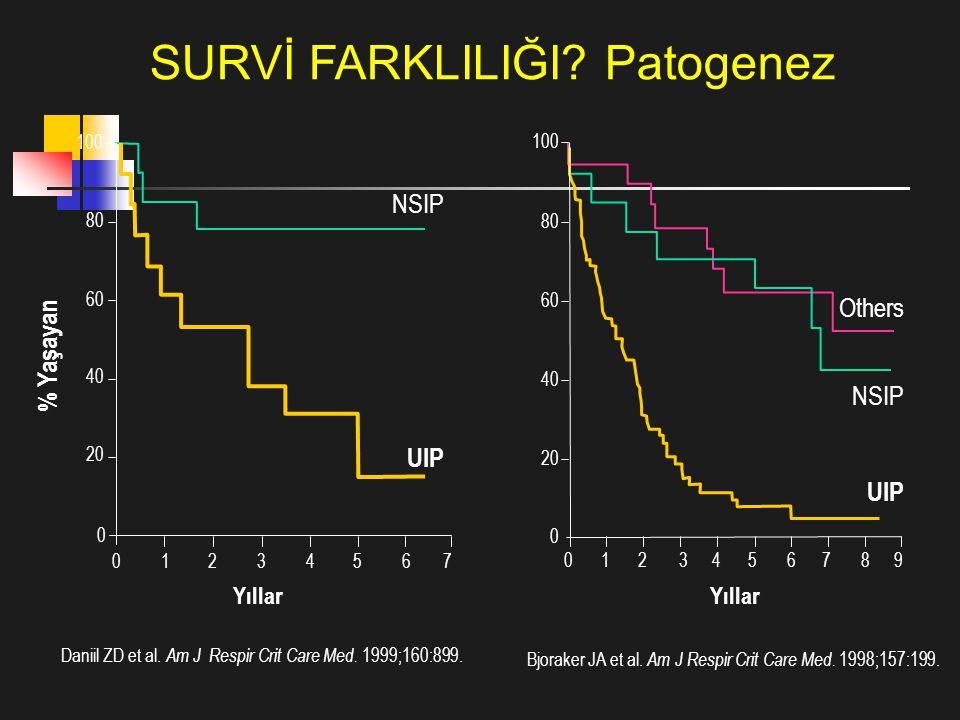 SURVİ FARKLILIĞI Patogenez