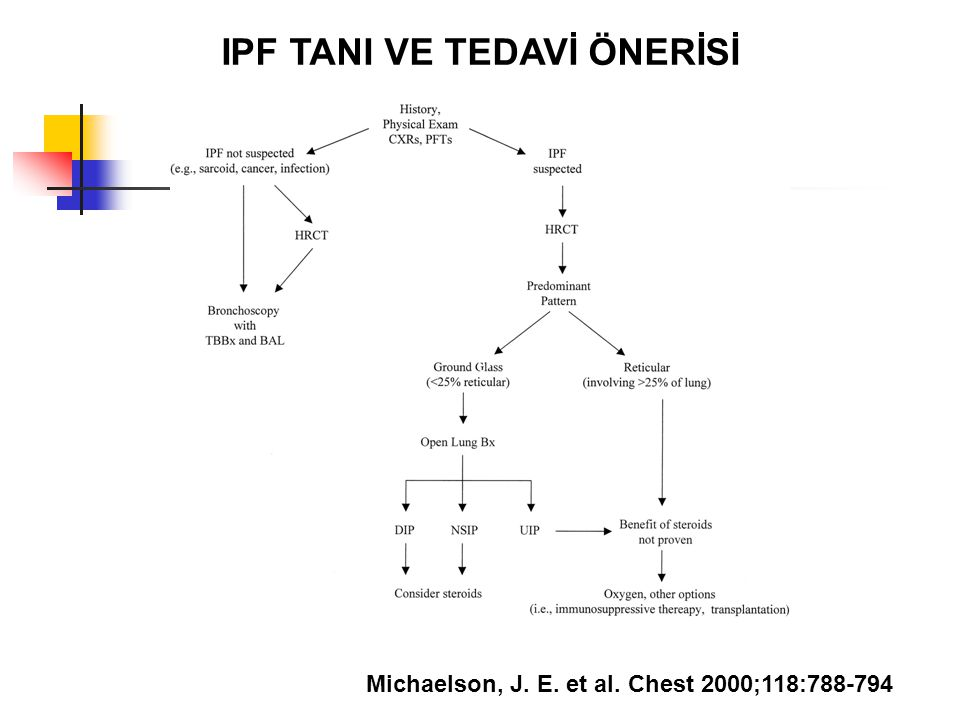 IPF TANI VE TEDAVİ ÖNERİSİ