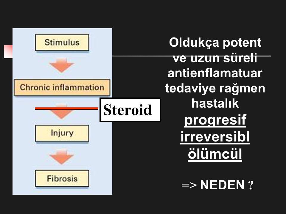 Steroid progresif irreversibl ölümcül Oldukça potent ve uzun süreli
