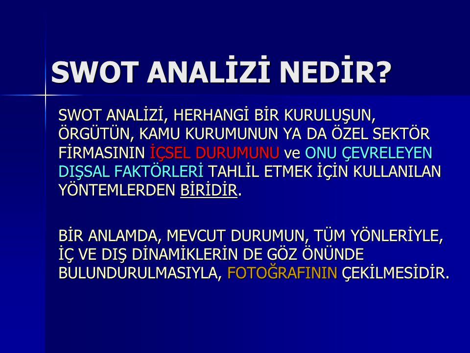 SWOT ANALİZİ NEDİR