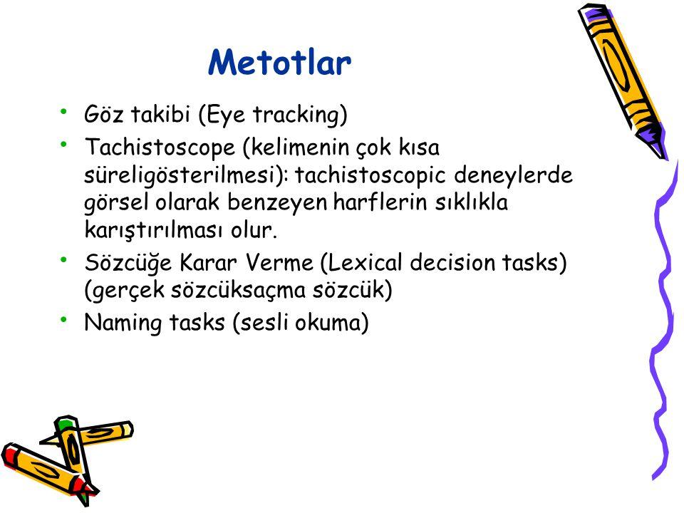 Metotlar Göz takibi (Eye tracking)