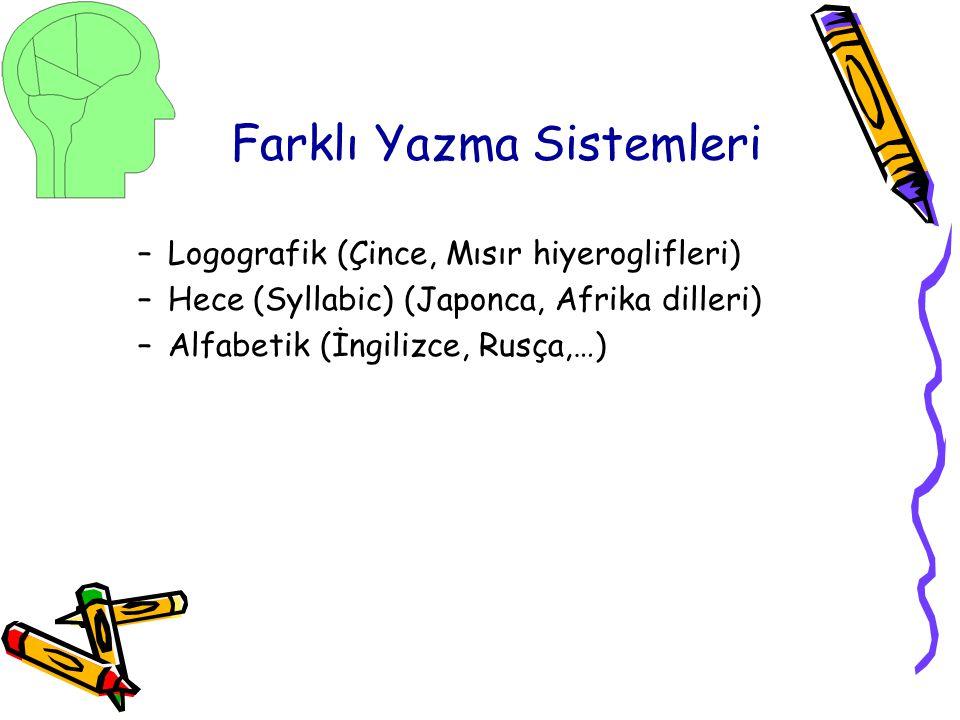 Farklı Yazma Sistemleri