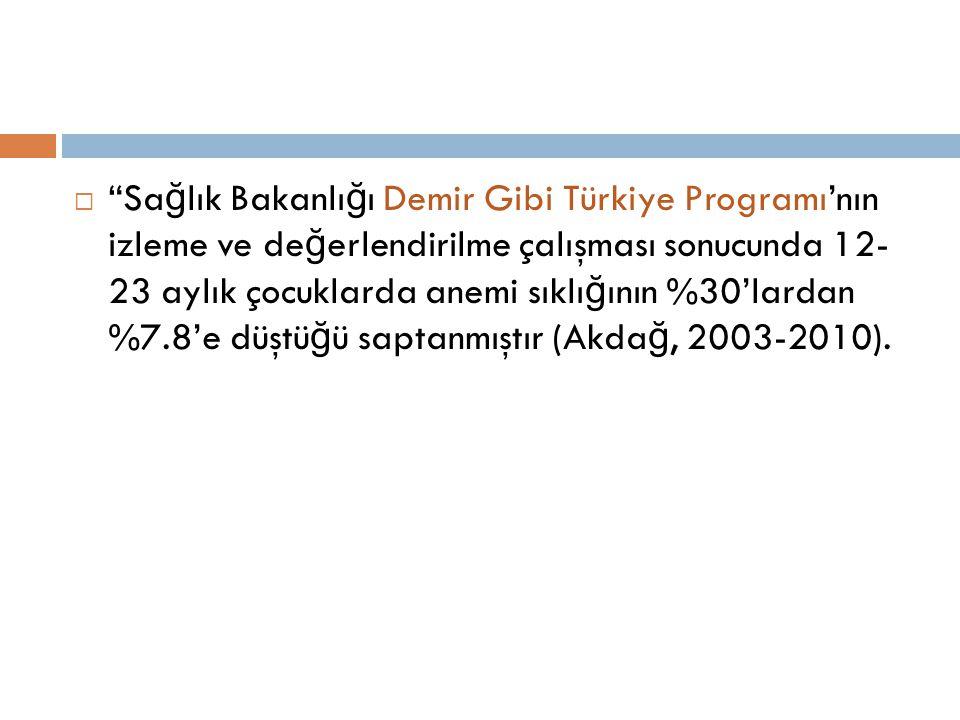 Sağlık Bakanlığı Demir Gibi Türkiye Programı'nın izleme ve değerlendirilme çalışması sonucunda 12- 23 aylık çocuklarda anemi sıklığının %30'lardan %7.8'e düştüğü saptanmıştır (Akdağ, 2003-2010).