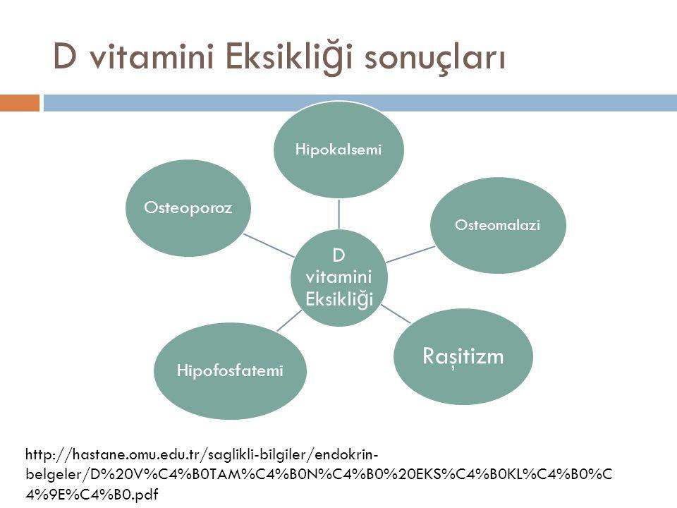 D vitamini Eksikliği sonuçları