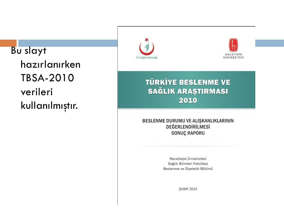 Bu slayt hazırlanırken TBSA-2010 verileri kullanılmıştır.