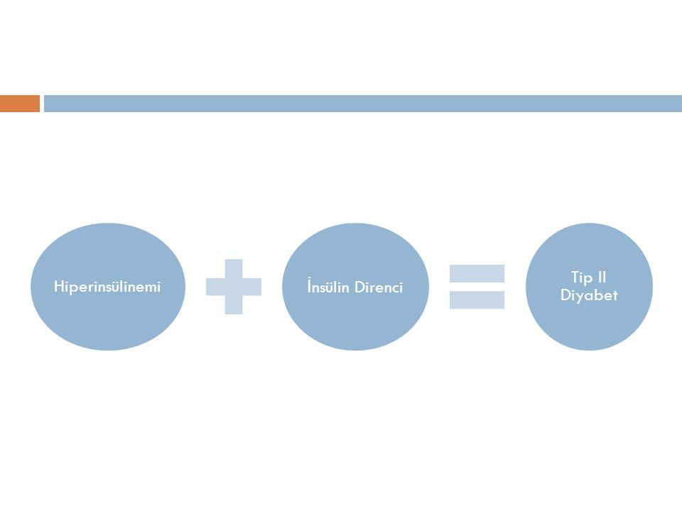 Hiperinsülinemi İnsülin Direnci Tip II Diyabet