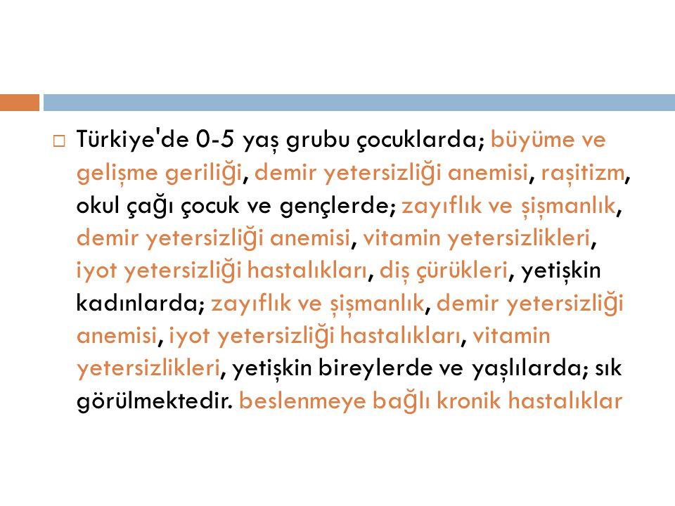 Türkiye de 0-5 yaş grubu çocuklarda; büyüme ve gelişme geriliği, demir yetersizliği anemisi, raşitizm, okul çağı çocuk ve gençlerde; zayıflık ve şişmanlık, demir yetersizliği anemisi, vitamin yetersizlikleri, iyot yetersizliği hastalıkları, diş çürükleri, yetişkin kadınlarda; zayıflık ve şişmanlık, demir yetersizliği anemisi, iyot yetersizliği hastalıkları, vitamin yetersizlikleri, yetişkin bireylerde ve yaşlılarda; sık görülmektedir.