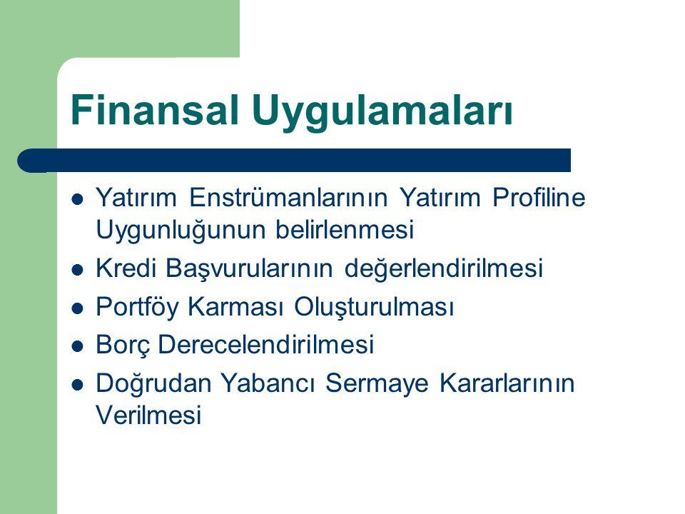 Finansal Uygulamaları