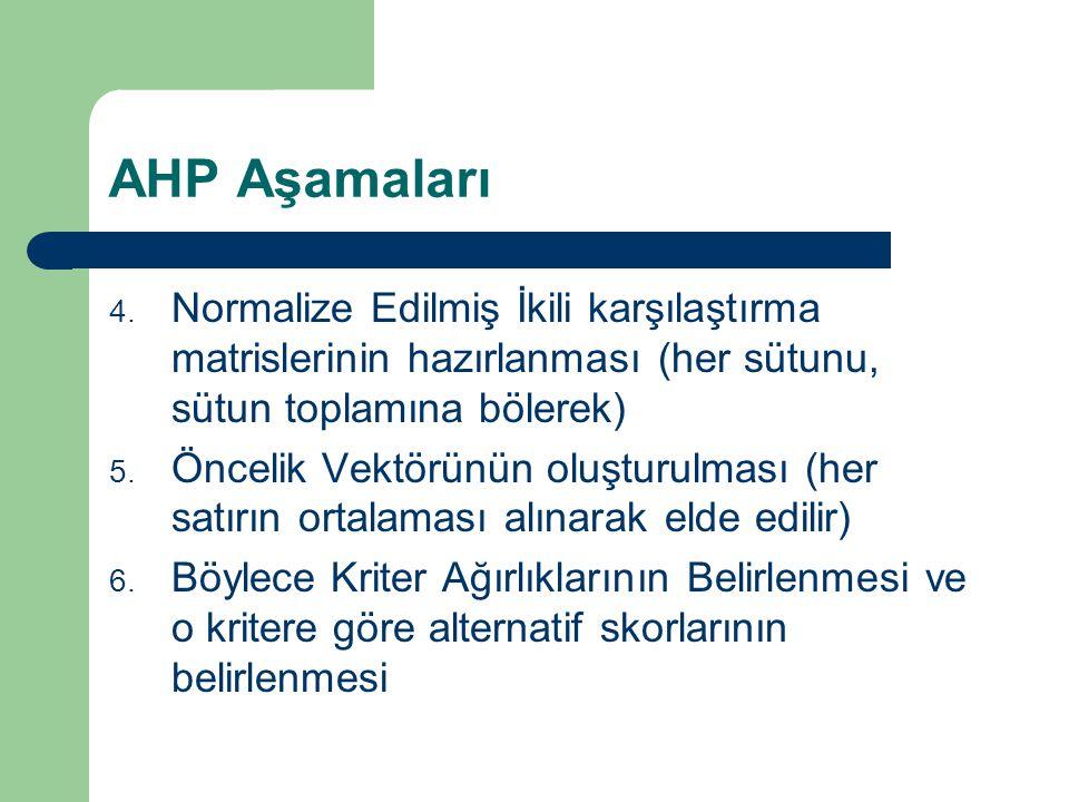 AHP Aşamaları Normalize Edilmiş İkili karşılaştırma matrislerinin hazırlanması (her sütunu, sütun toplamına bölerek)