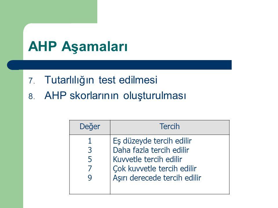 AHP Aşamaları Tutarlılığın test edilmesi AHP skorlarının oluşturulması