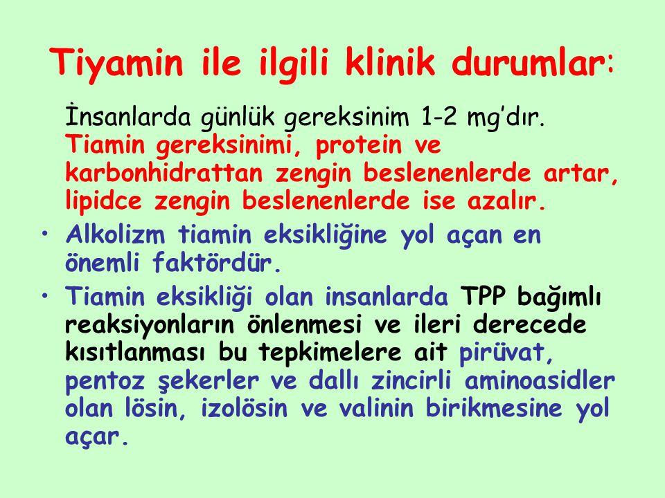 Tiyamin ile ilgili klinik durumlar: