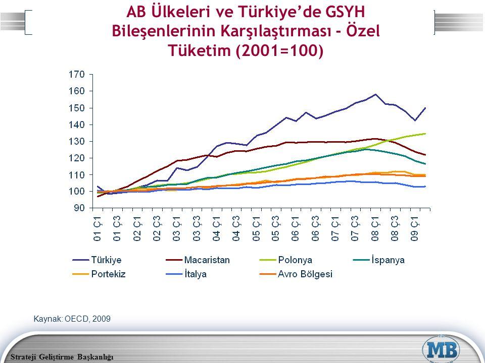 AB Ülkeleri ve Türkiye'de GSYH Bileşenlerinin Karşılaştırması - Özel Tüketim (2001=100)