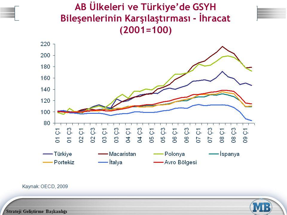 AB Ülkeleri ve Türkiye'de GSYH Bileşenlerinin Karşılaştırması - İhracat (2001=100)