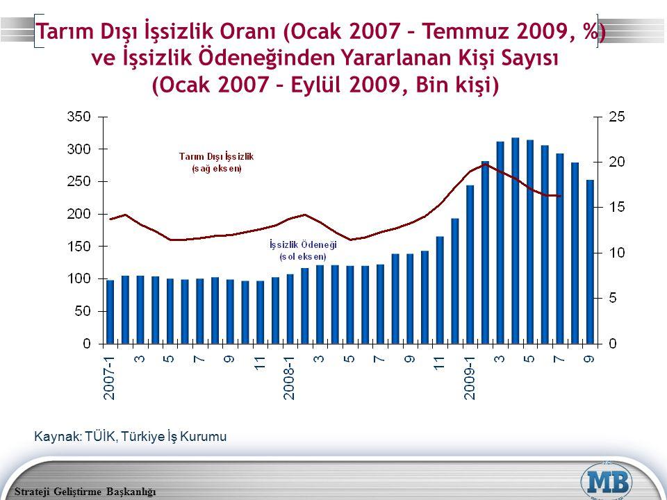 Tarım Dışı İşsizlik Oranı (Ocak 2007 – Temmuz 2009, %)