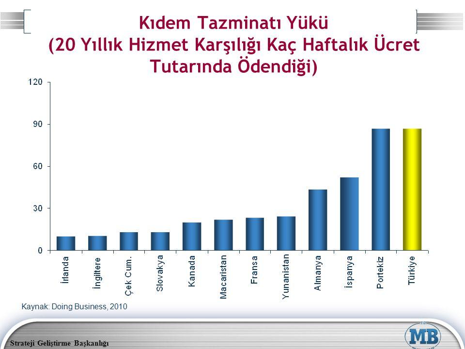 Kıdem Tazminatı Yükü (20 Yıllık Hizmet Karşılığı Kaç Haftalık Ücret Tutarında Ödendiği)