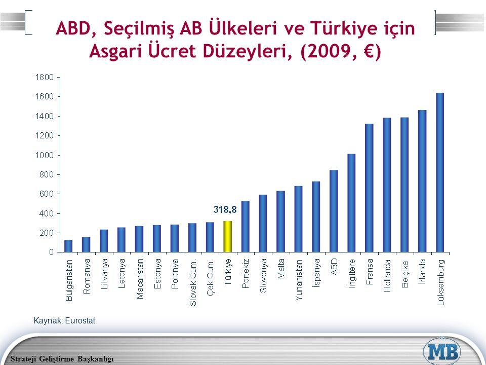 ABD, Seçilmiş AB Ülkeleri ve Türkiye için Asgari Ücret Düzeyleri, (2009, €)