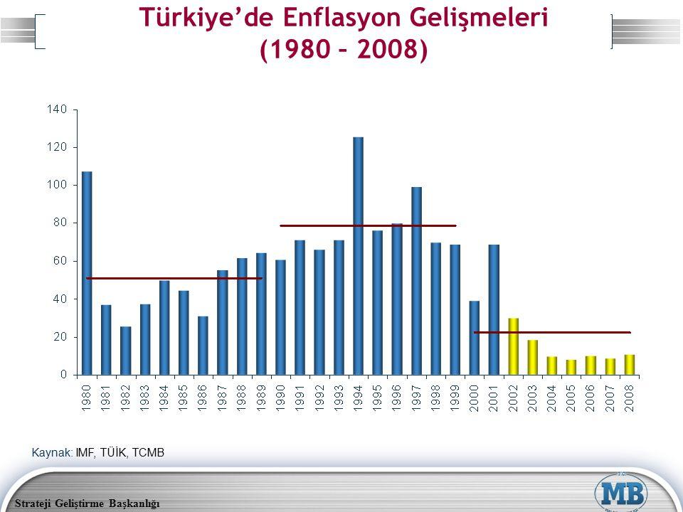 Türkiye'de Enflasyon Gelişmeleri (1980 – 2008)