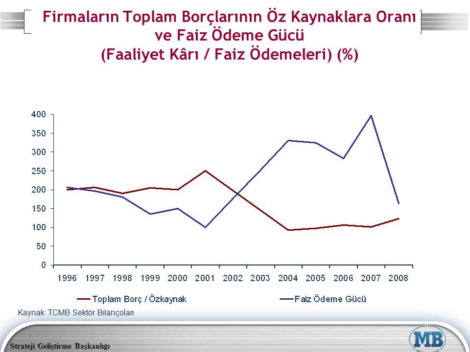 Firmaların Toplam Borçlarının Öz Kaynaklara Oranı ve Faiz Ödeme Gücü (Faaliyet Kârı / Faiz Ödemeleri) (%)