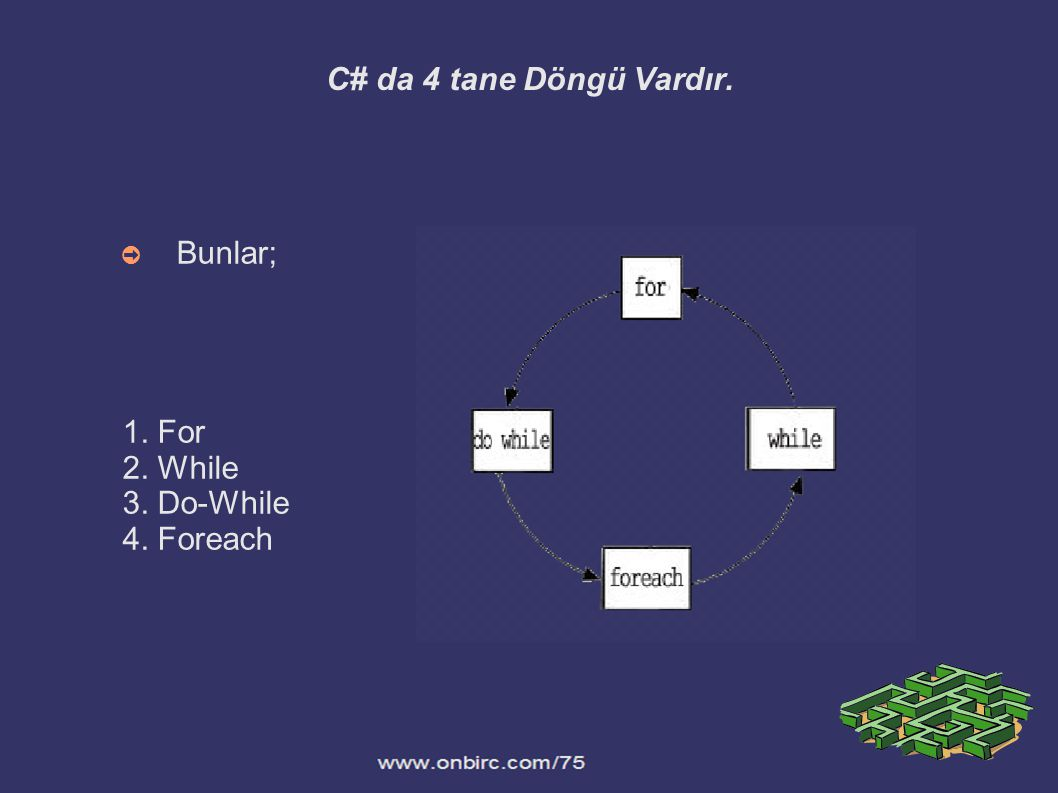 C# da 4 tane Döngü Vardır. Bunlar; 1. For 2. While 3. Do-While 4. Foreach