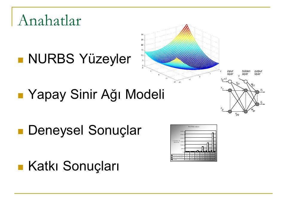 Anahatlar NURBS Yüzeyler Yapay Sinir Ağı Modeli Deneysel Sonuçlar
