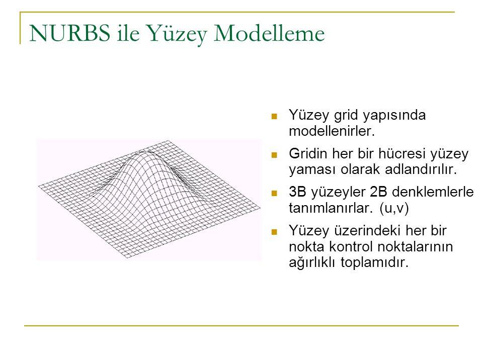 NURBS ile Yüzey Modelleme