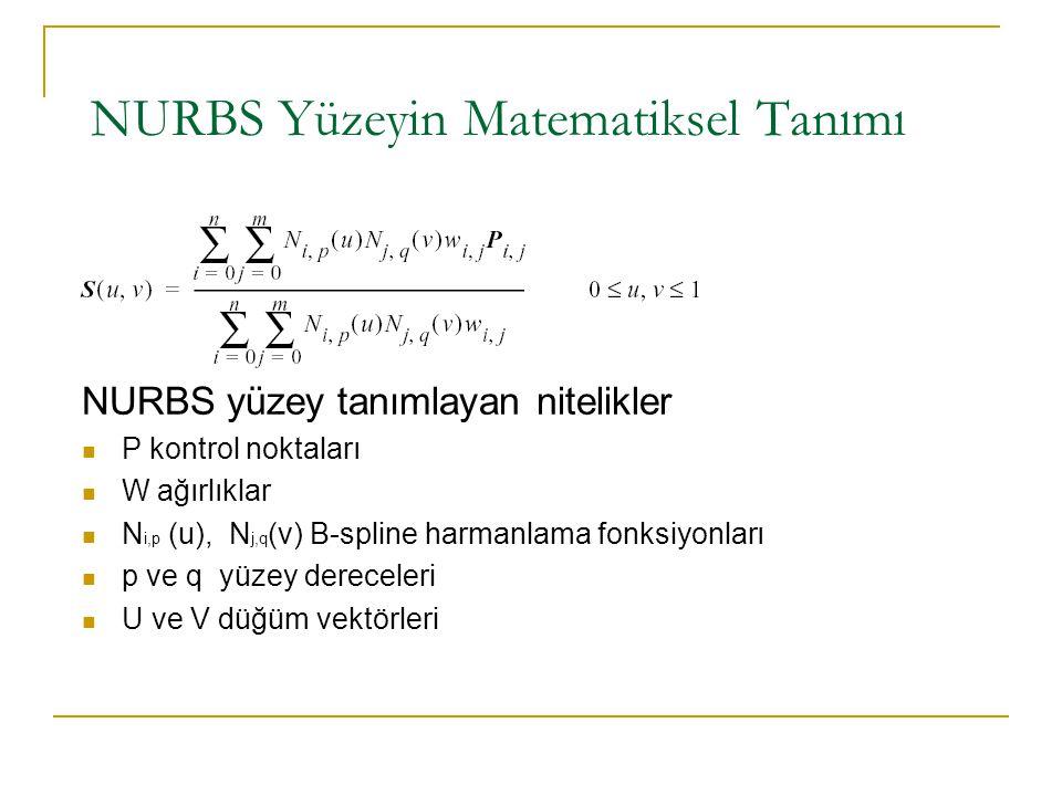 NURBS Yüzeyin Matematiksel Tanımı