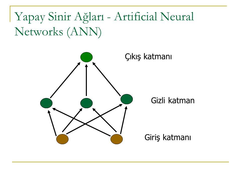 Yapay Sinir Ağları - Artificial Neural Networks (ANN)