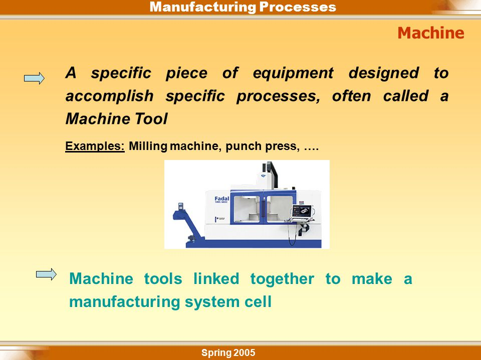 Machine tools linked together to make a manufacturing system cell