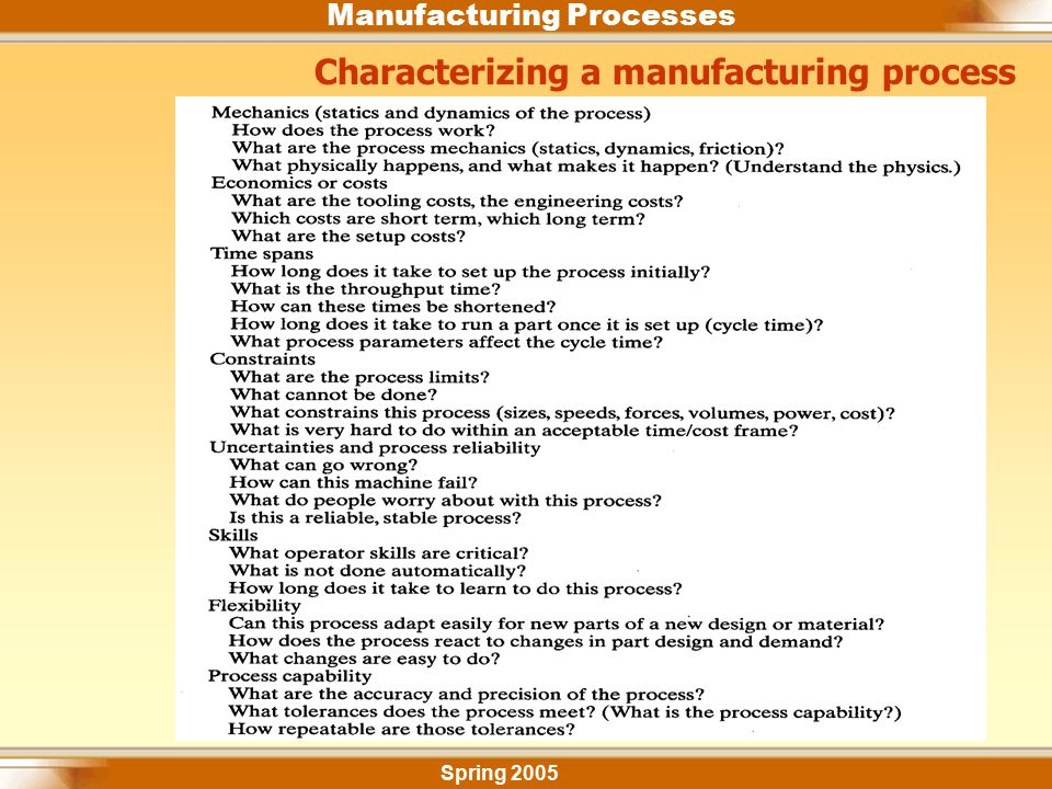 Characterizing a manufacturing process