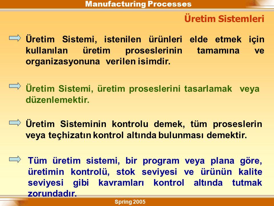 Üretim Sistemi, üretim proseslerini tasarlamak veya düzenlemektir.
