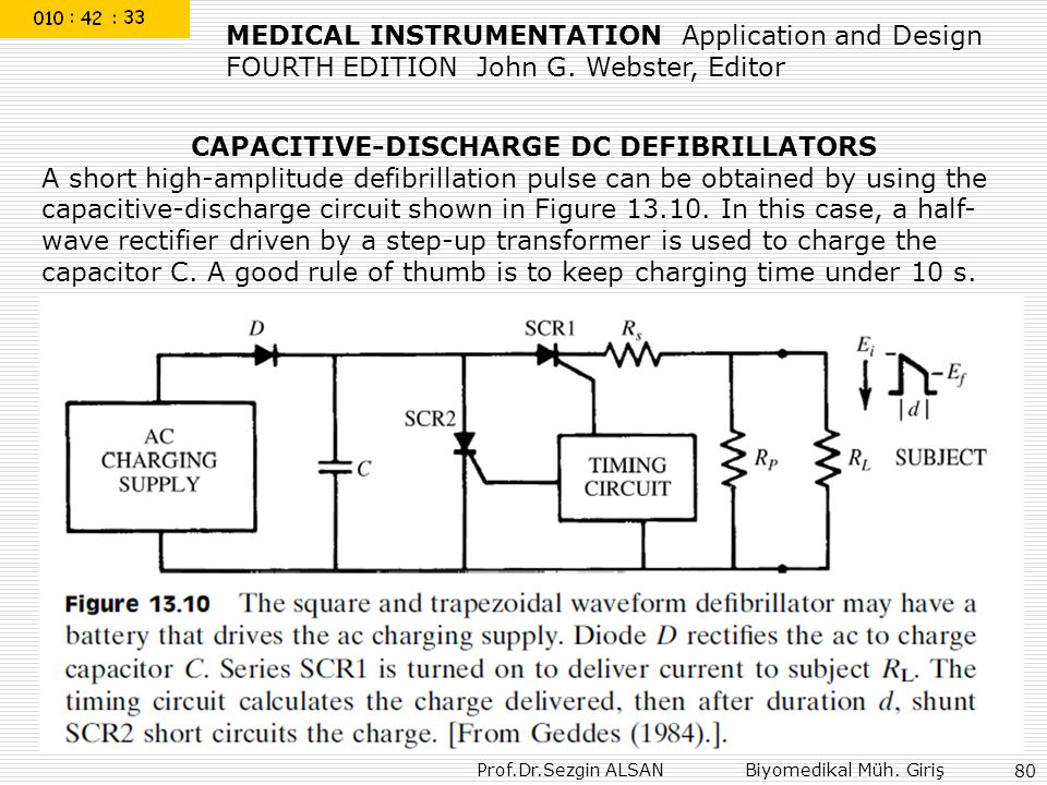 CAPACITIVE-DISCHARGE DC DEFIBRILLATORS