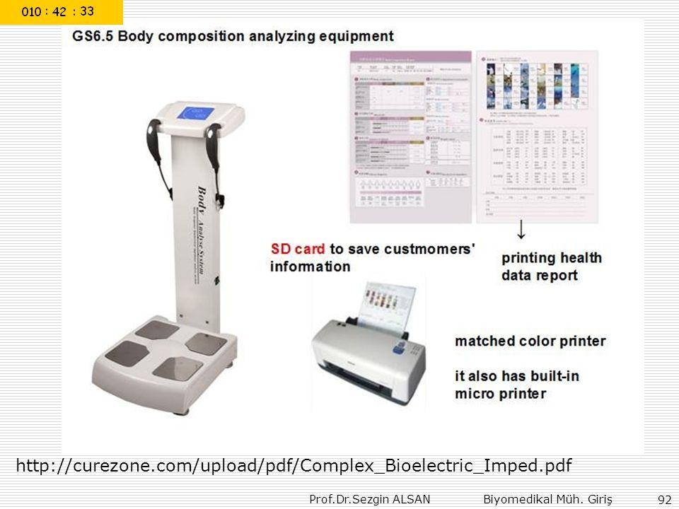 http://curezone.com/upload/pdf/Complex_Bioelectric_Imped.pdf