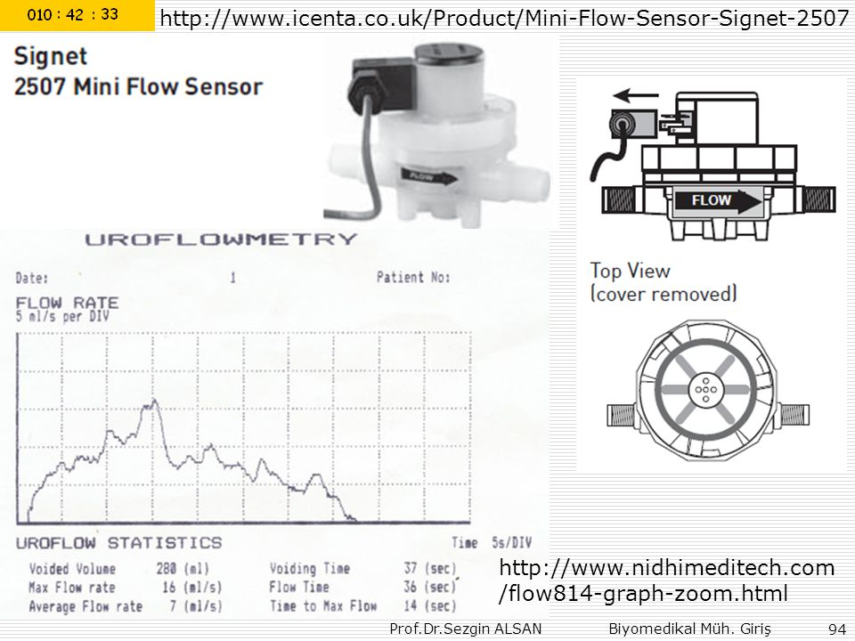 http://www.icenta.co.uk/Product/Mini-Flow-Sensor-Signet-2507 http://www.nidhimeditech.com/flow814-graph-zoom.html.