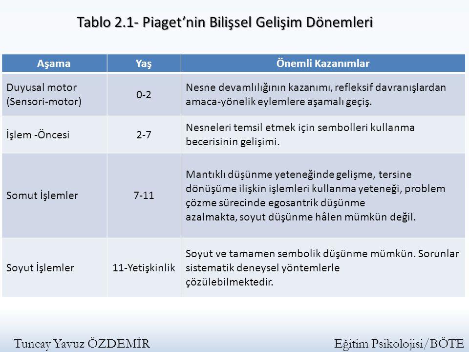 Tablo 2.1- Piaget'nin Bilişsel Gelişim Dönemleri