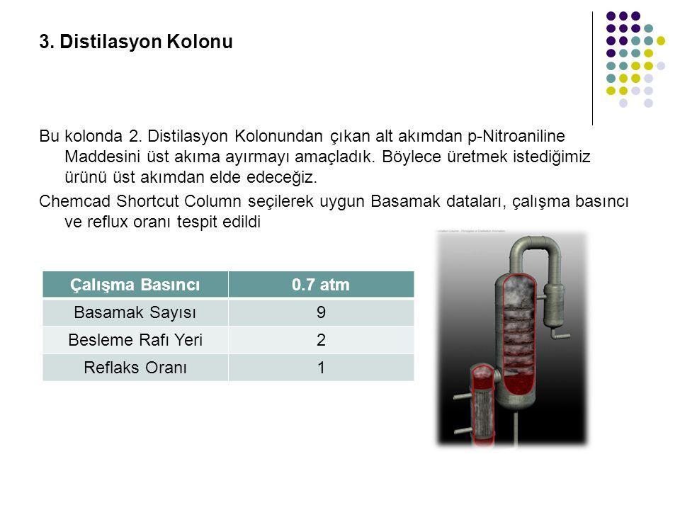 3. Distilasyon Kolonu