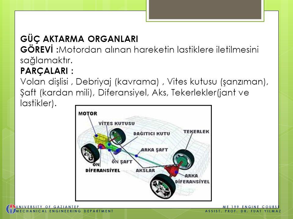GÜÇ AKTARMA ORGANLARI GÖREVİ :Motordan alınan hareketin lastiklere iletilmesini sağlamaktır. PARÇALARI : Volan dişlisi , Debriyaj (kavrama) , Vites kutusu (şanzıman), Şaft (kardan mili), Diferansiyel, Aks, Tekerlekler(jant ve lastikler).