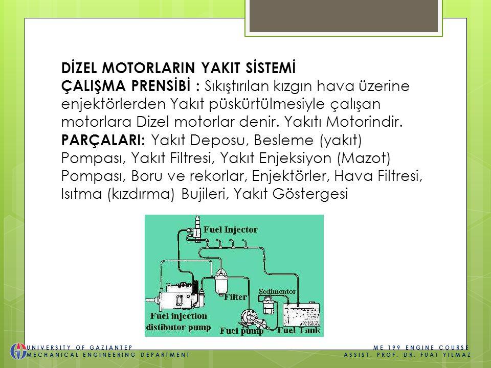 DİZEL MOTORLARIN YAKIT SİSTEMİ ÇALIŞMA PRENSİBİ : Sıkıştırılan kızgın hava üzerine enjektörlerden Yakıt püskürtülmesiyle çalışan motorlara Dizel motorlar denir. Yakıtı Motorindir. PARÇALARI: Yakıt Deposu, Besleme (yakıt) Pompası, Yakıt Filtresi, Yakıt Enjeksiyon (Mazot) Pompası, Boru ve rekorlar, Enjektörler, Hava Filtresi, Isıtma (kızdırma) Bujileri, Yakıt Göstergesi