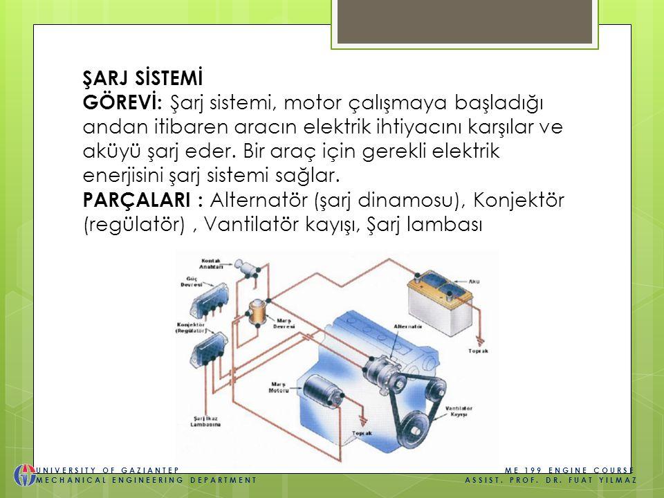 ŞARJ SİSTEMİ GÖREVİ: Şarj sistemi, motor çalışmaya başladığı andan itibaren aracın elektrik ihtiyacını karşılar ve aküyü şarj eder. Bir araç için gerekli elektrik enerjisini şarj sistemi sağlar. PARÇALARI : Alternatör (şarj dinamosu), Konjektör (regülatör) , Vantilatör kayışı, Şarj lambası