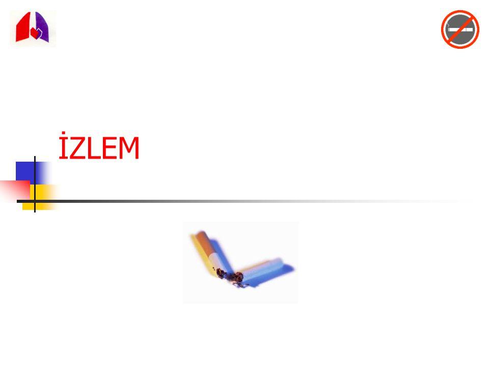 İZLEM