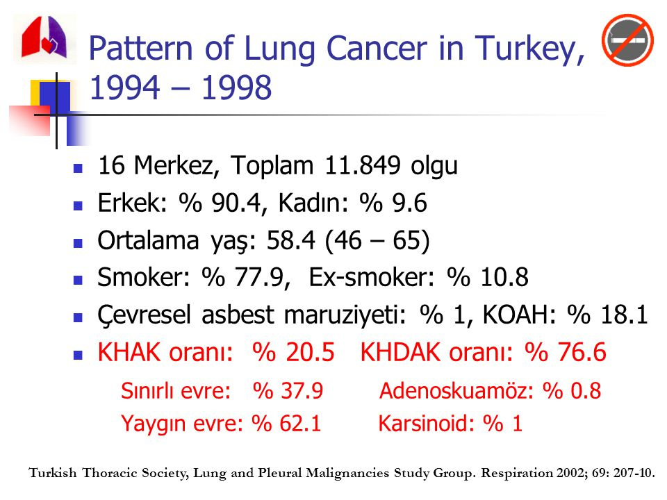 Pattern of Lung Cancer in Turkey, 1994 – 1998