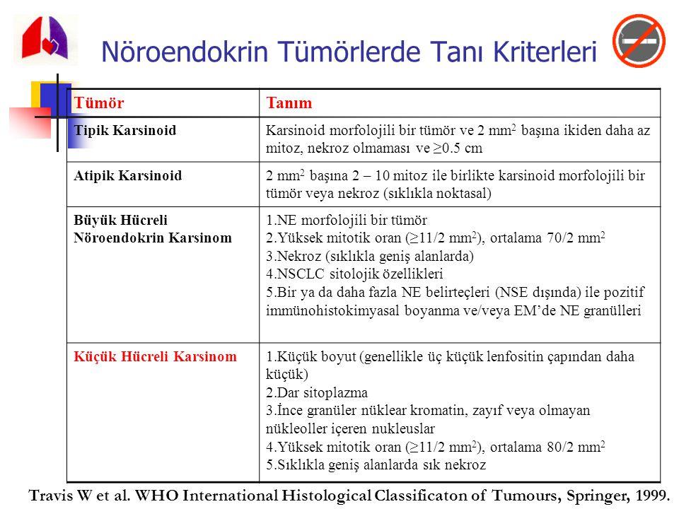 Nöroendokrin Tümörlerde Tanı Kriterleri