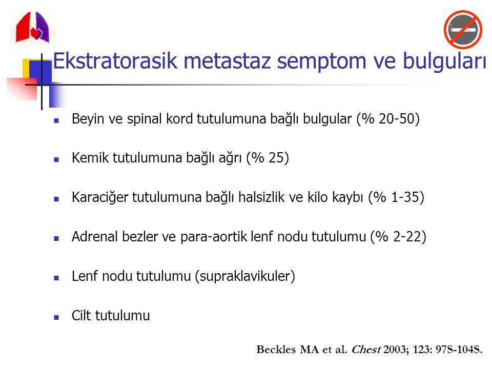 Ekstratorasik metastaz semptom ve bulguları