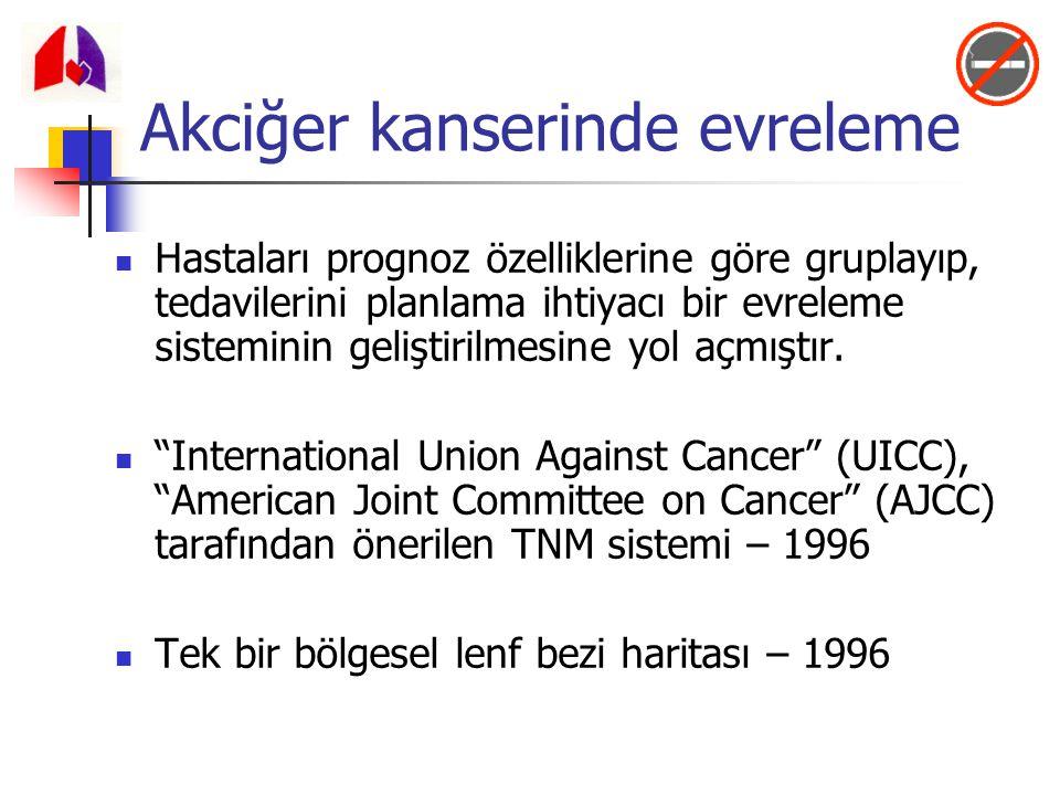 Akciğer kanserinde evreleme