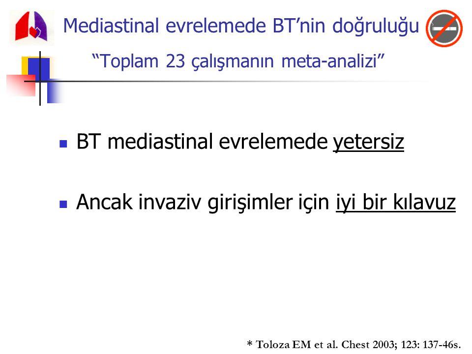 Mediastinal evrelemede BT'nin doğruluğu Toplam 23 çalışmanın meta-analizi
