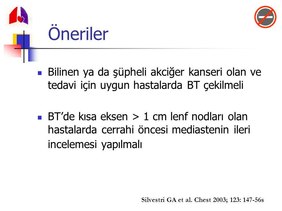 Öneriler Bilinen ya da şüpheli akciğer kanseri olan ve tedavi için uygun hastalarda BT çekilmeli.