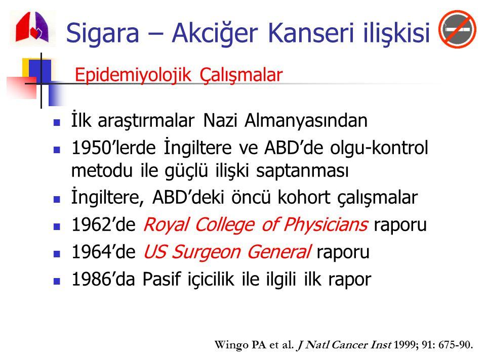 Sigara – Akciğer Kanseri ilişkisi Epidemiyolojik Çalışmalar