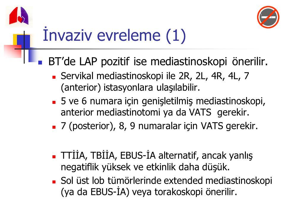 İnvaziv evreleme (1) BT'de LAP pozitif ise mediastinoskopi önerilir.