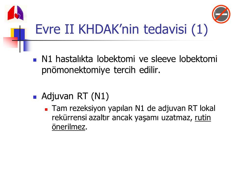 Evre II KHDAK'nin tedavisi (1)