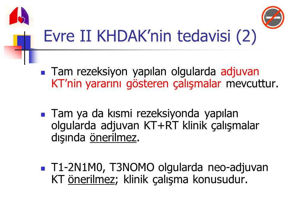 Evre II KHDAK'nin tedavisi (2)